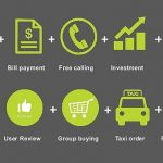 4 Things Brands must know about WeChat Marketing